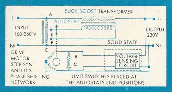 automatic voltage regulator. Black Bedroom Furniture Sets. Home Design Ideas